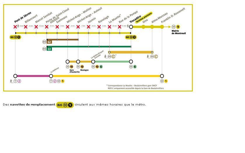 Ratp rencontre dans le metro Rencontre c libataire outaouais